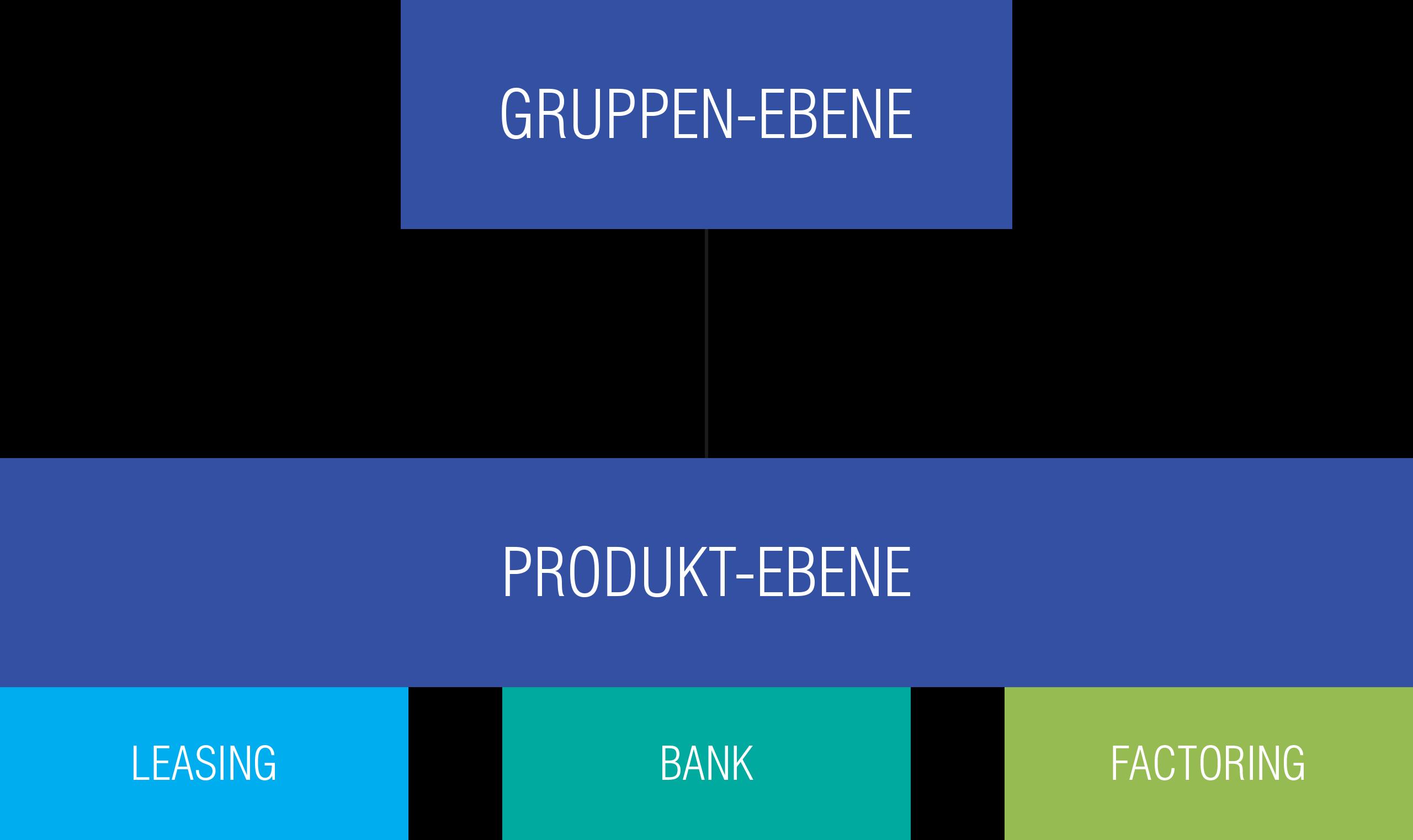 Grenke Redesign Bildebenen Bourdonné Design